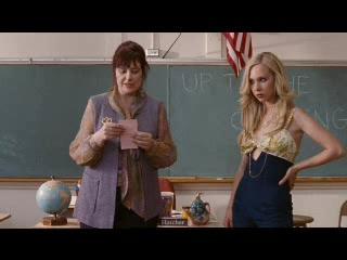 Juno Temple screentime in Dirty Girl
